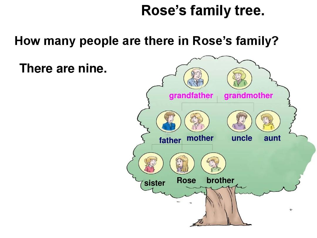 myfamily_lesson 8 my family tree(我的家谱)新路径英语9册ppt