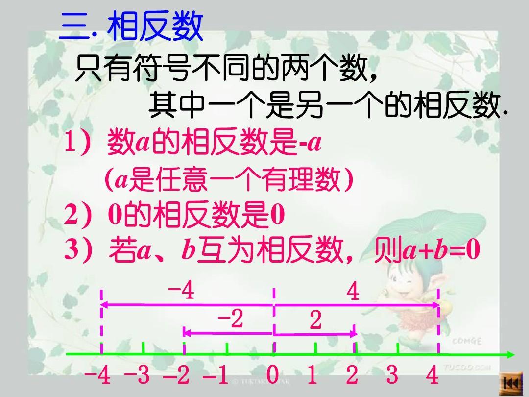 01234第5页(共12页,当前第5页)你可喜欢初一英语期末总复习辉县初中西王庄图片