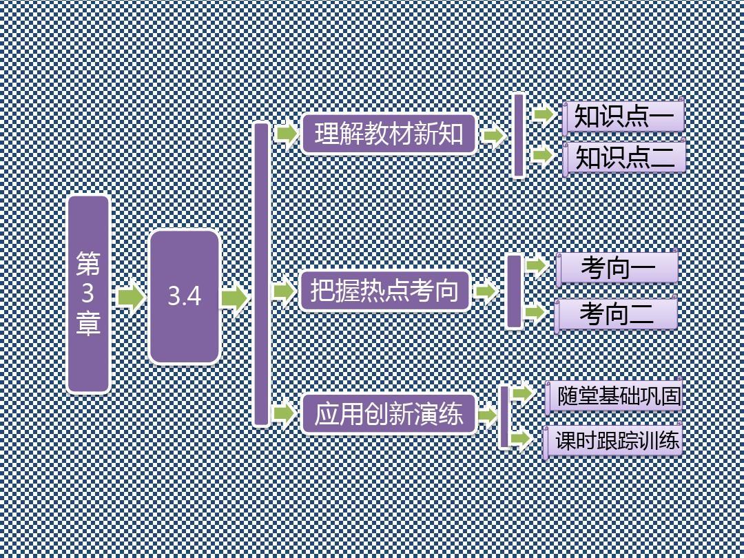 2013高一物理沪科版必修1第3章3.4《分析物体的受力情况》课件