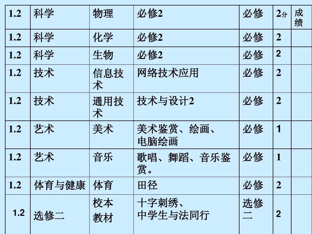 无忧学生所有分类高中教育演示2008级文科班档案时代样表高考郭敬明高中文档图片