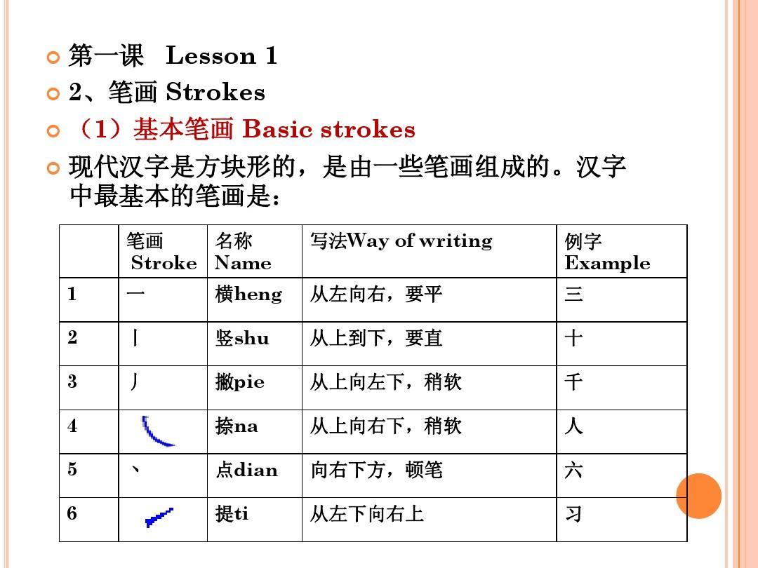 第六讲 对外汉字教学:笔画笔顺ppt图片