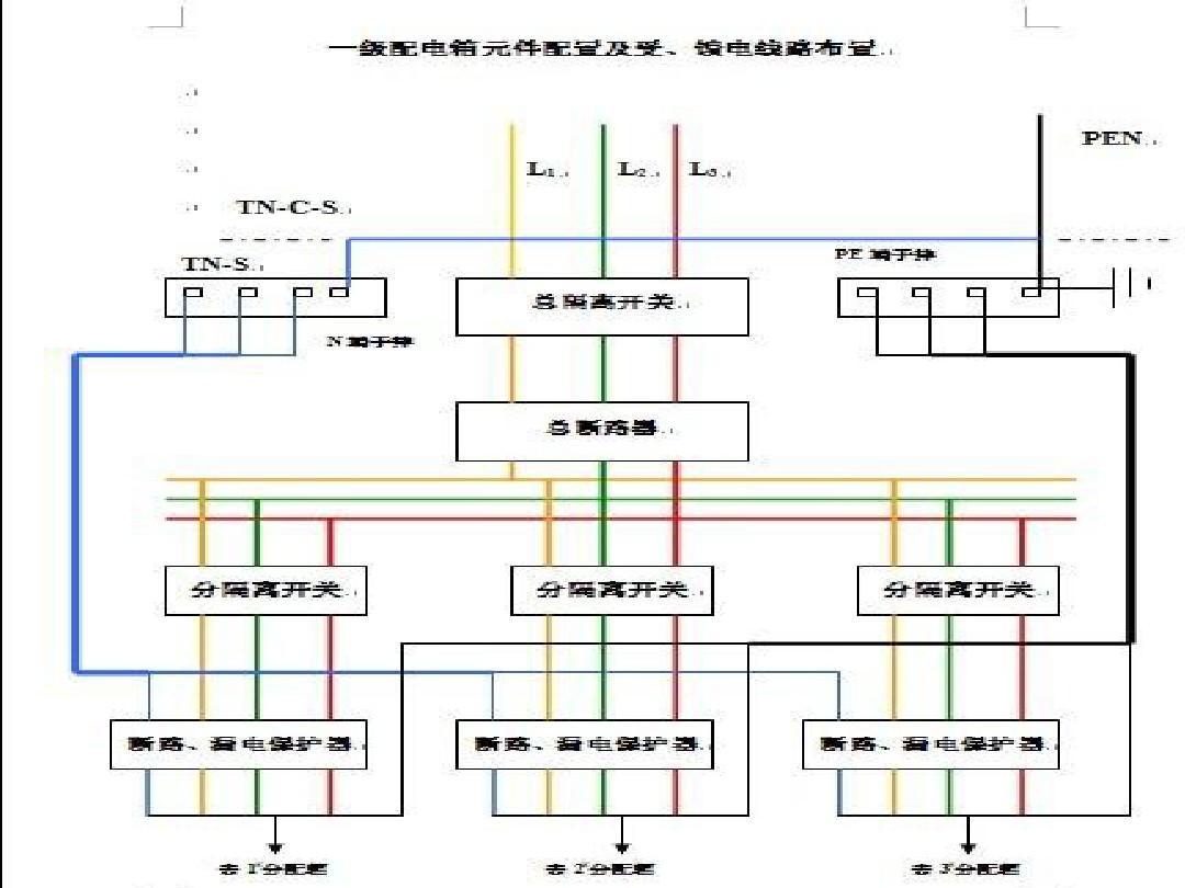 一级配电箱电路�_一,二级配电箱,三级开关箱元件配置及受,馈电线路布置