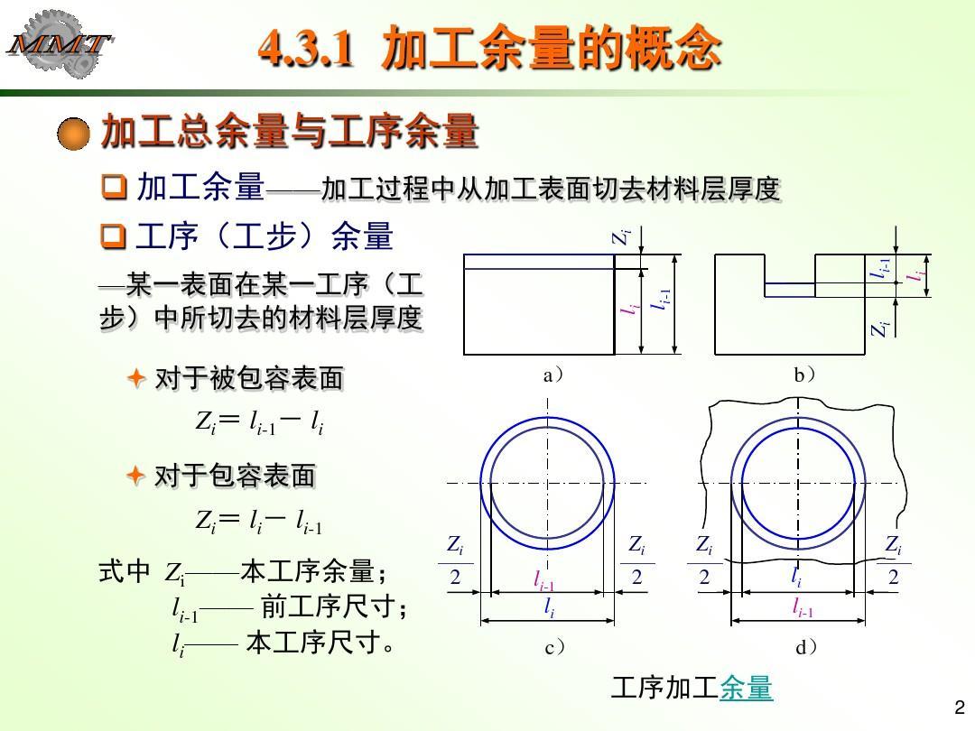 机械加工规程视频v规程PPT广联达绘制填充墙工艺图片