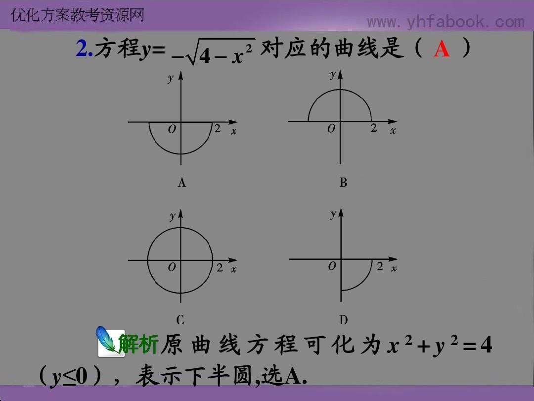 2011高中数学总复习课件:圆与方程答案ppt图片