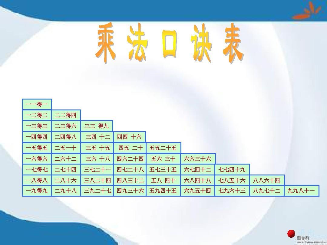 2016最新苏教版数学二年级上册6.6《乘法口诀表》课件图片