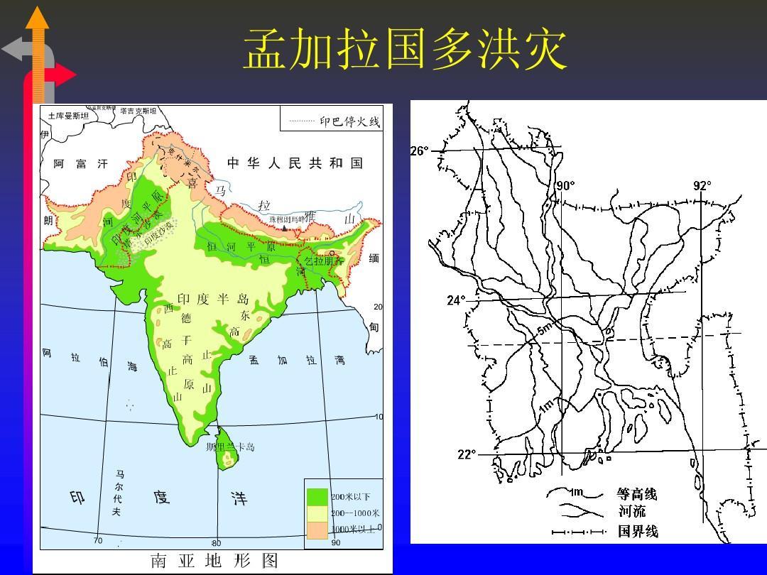 亚洲地理分区_世界地理分区—亚洲之南亚ppt