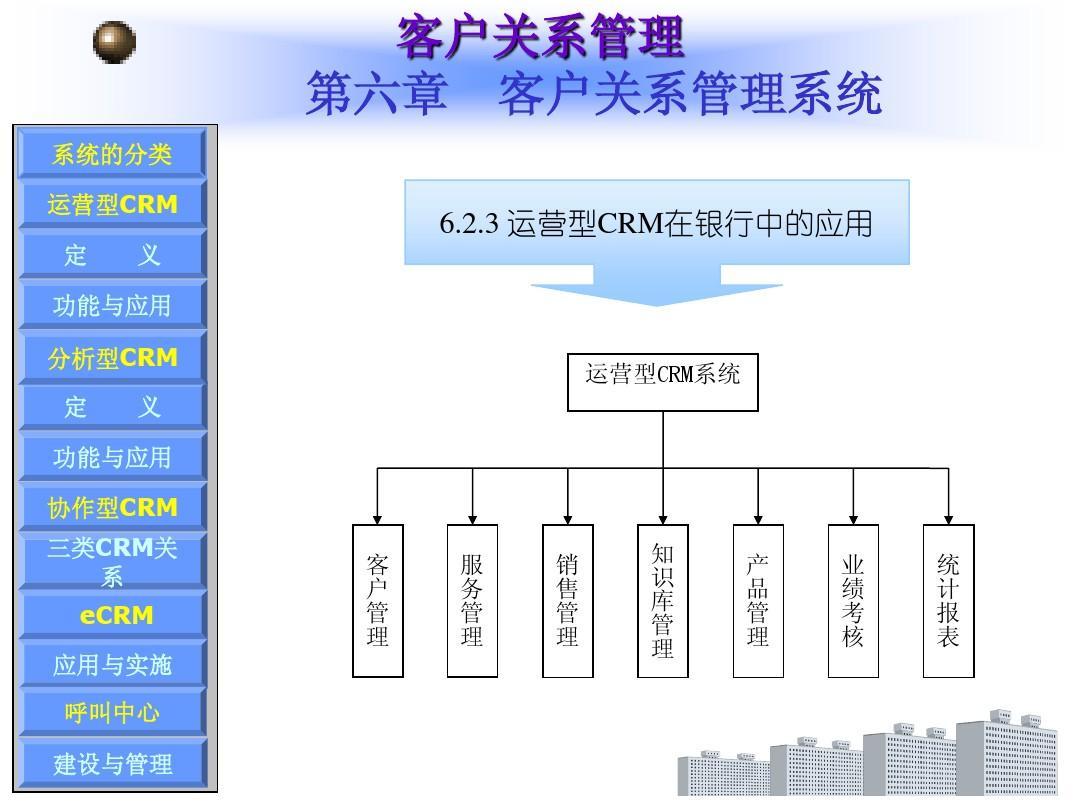 客户关系管理系统 (1)ppt