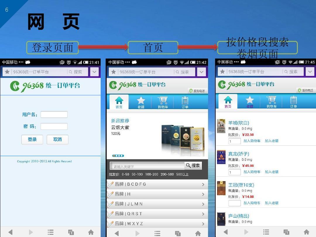 省烟草商业96368统一订单平台项目手机订货汇报ppt  96368 6 网 页