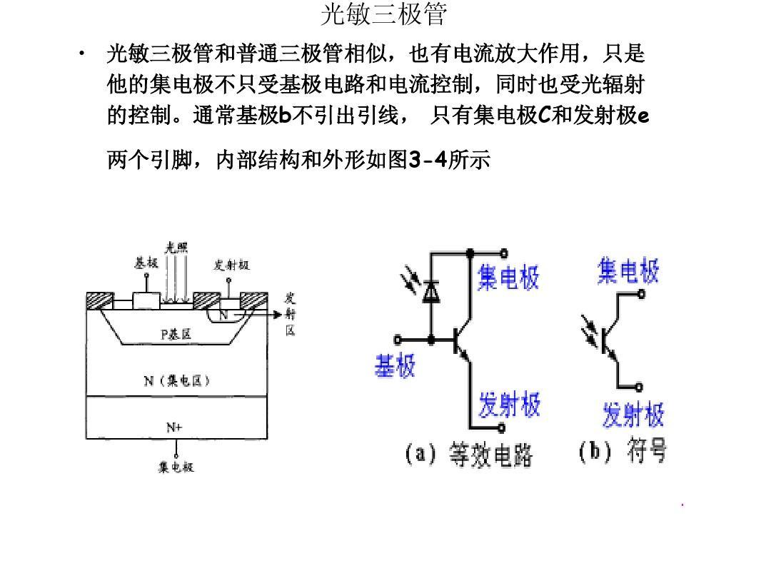 文档网 所有分类 工程科技 电子/电路 电子蜡烛设计ppt  内容丰富极易