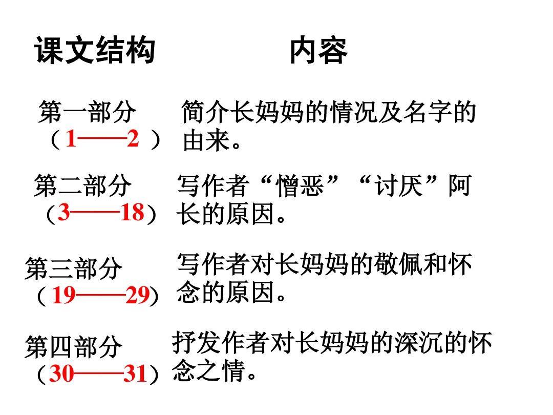免费语文所有教育初中分类文档初二语文6,阿长与《山海经》ppt85初中部中图片