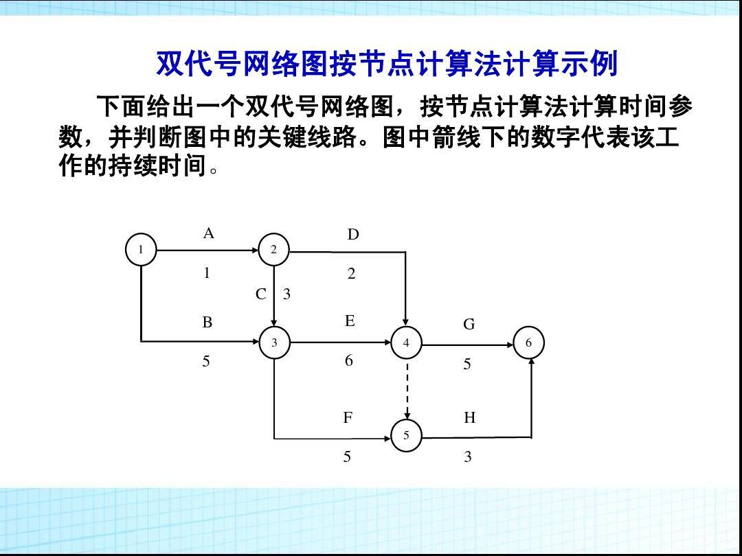 双代号网络图按节点计算法计算示例ppt图片