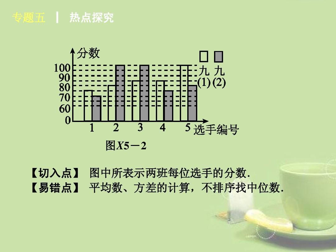 2013届中考数学考前热点聚焦 专题五《统计与概率》(考情分析 热点