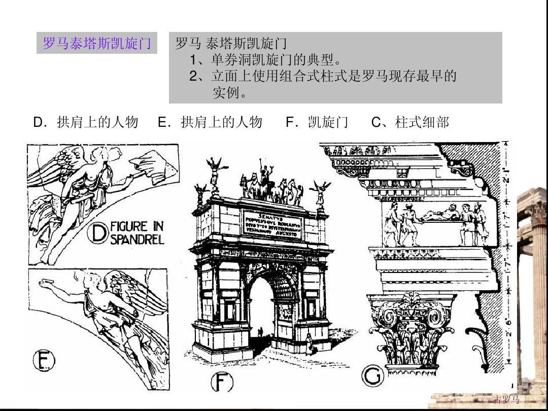 2,立面上使用组合式柱式是罗马现存最早的 实例. e.拱肩上的人物 f.图片