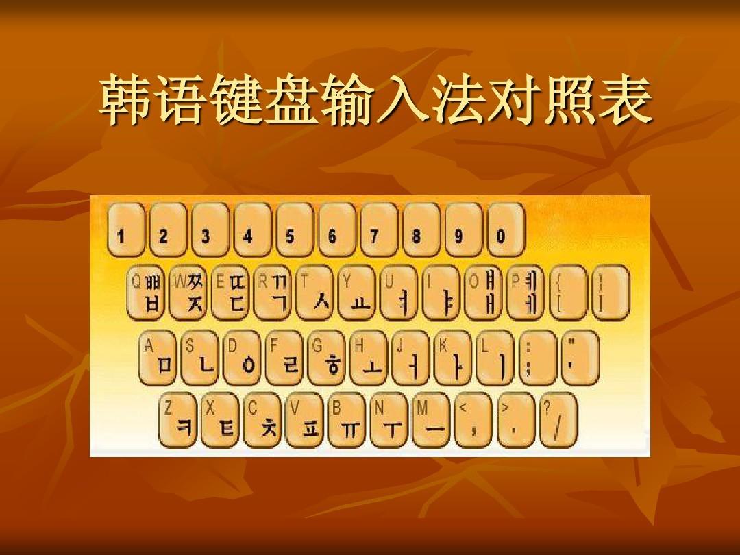 韩语键盘输入法对照表
