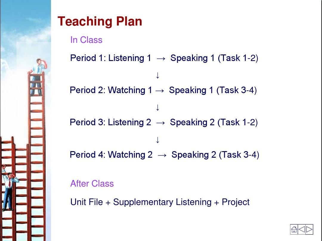 新课件英语1视听说教案pptunit1小职业的乌龟数学图片