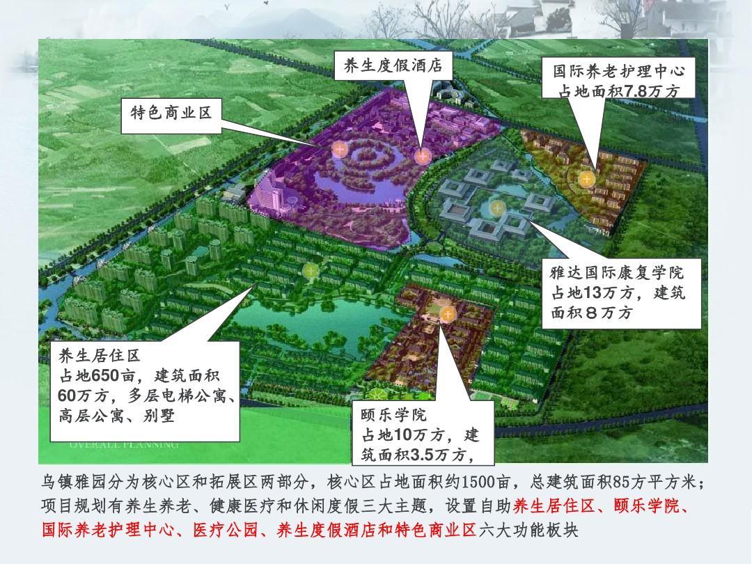 乌镇绿城雅园养老地产市调资料ppt图片