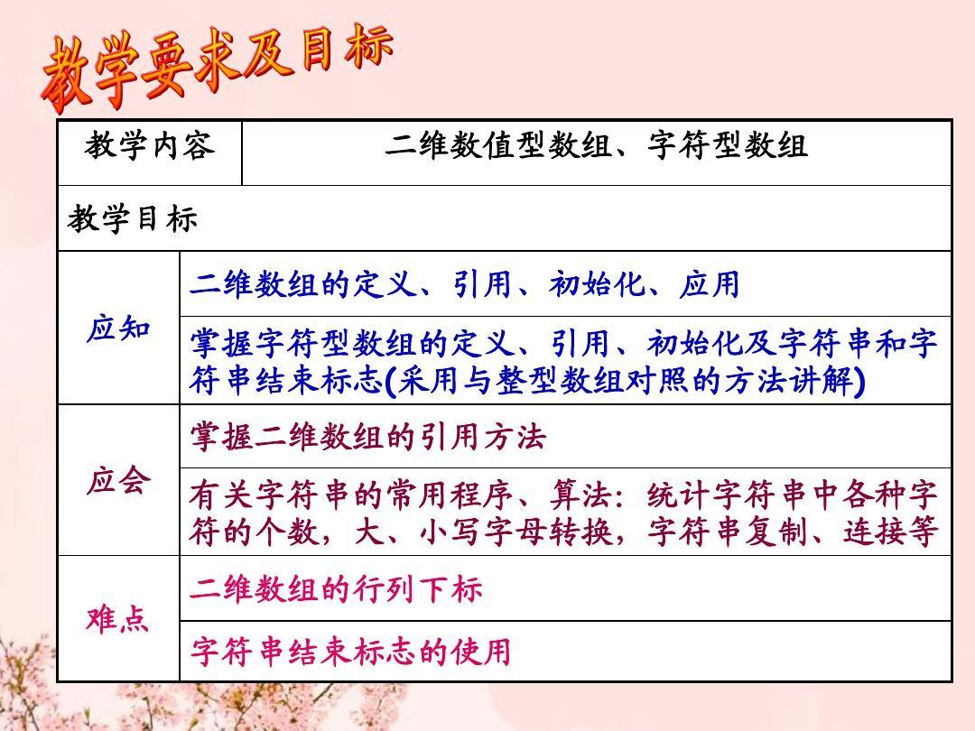 6C数组二维价格PPT南京家装设计语言图片
