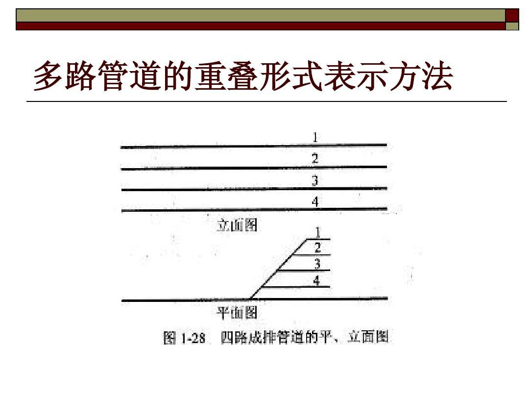 多路管道的重叠形式表示方法