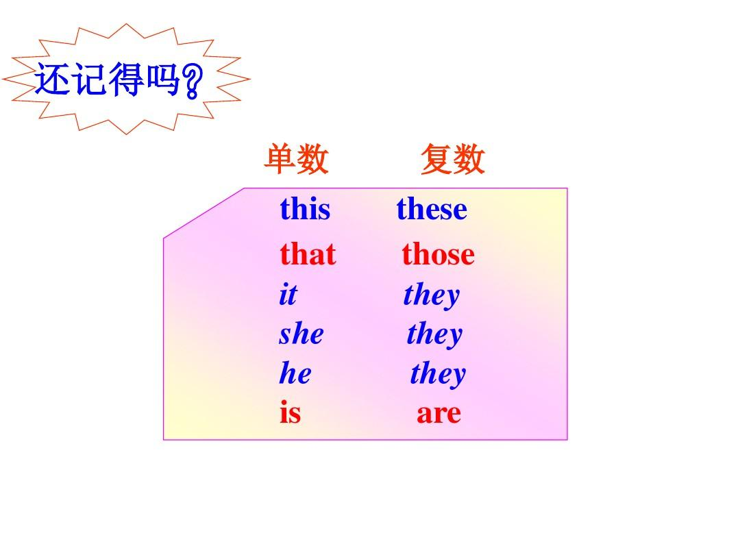 thatishersister_单数 this that it she he is 复数 these those they they they are