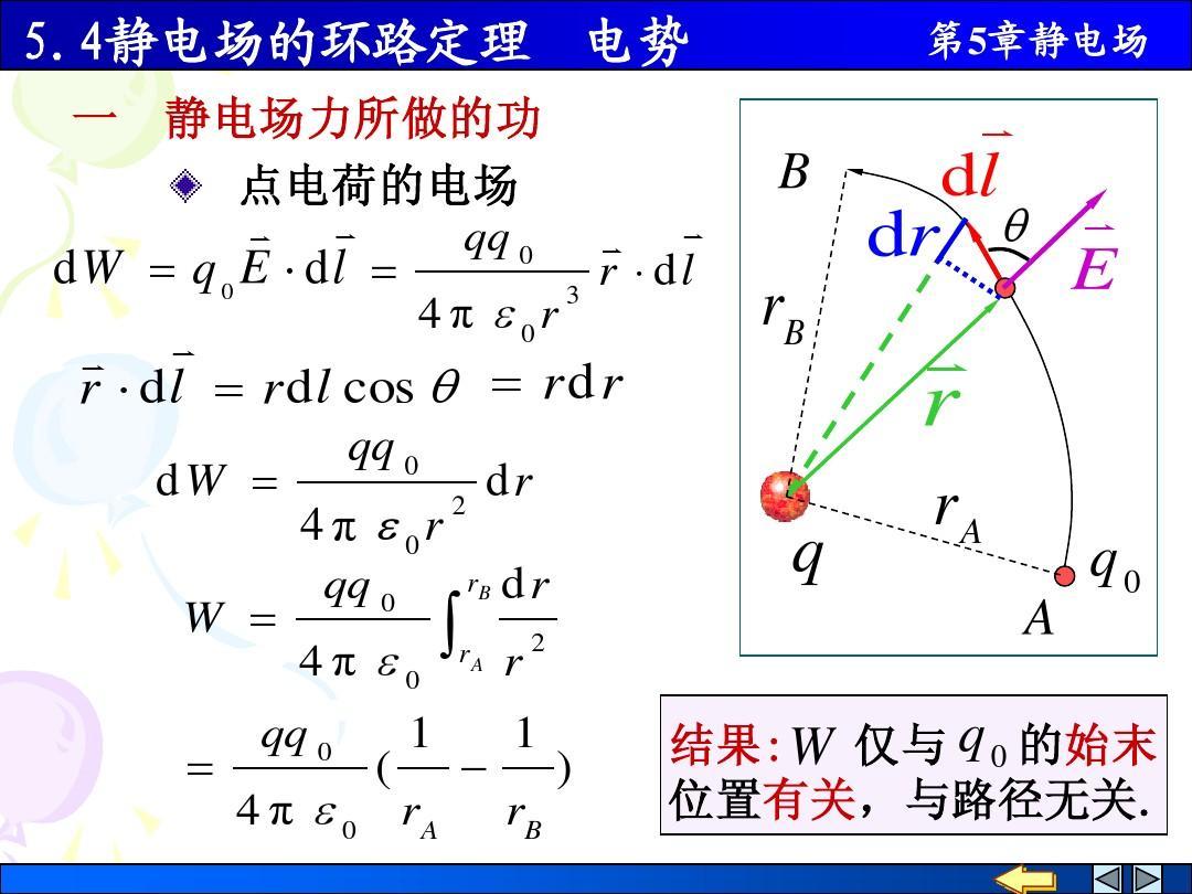 5.4静电场的环路定理 电势能