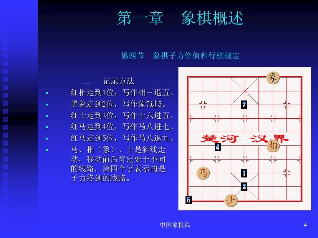 中国象棋入门ppt图片