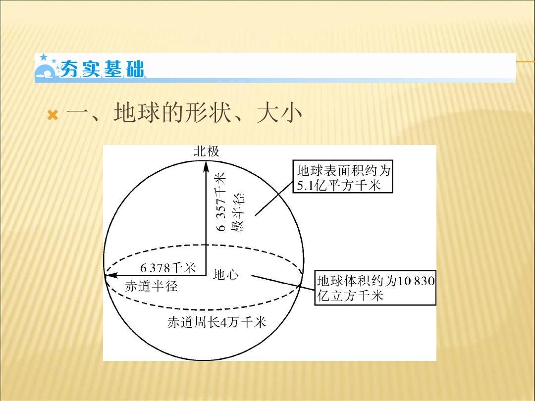 区域地理  复习课件:第1部分 地球和地图 第1讲 地球和地球仪(共59张PPT)