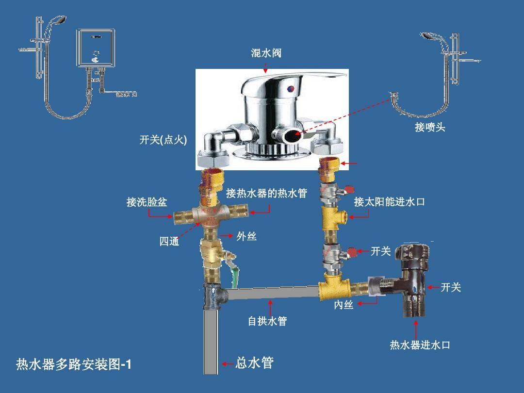 四通 外丝 开关 开关 内丝 自拱水管 热水器进水口 热水器多路安装图图片