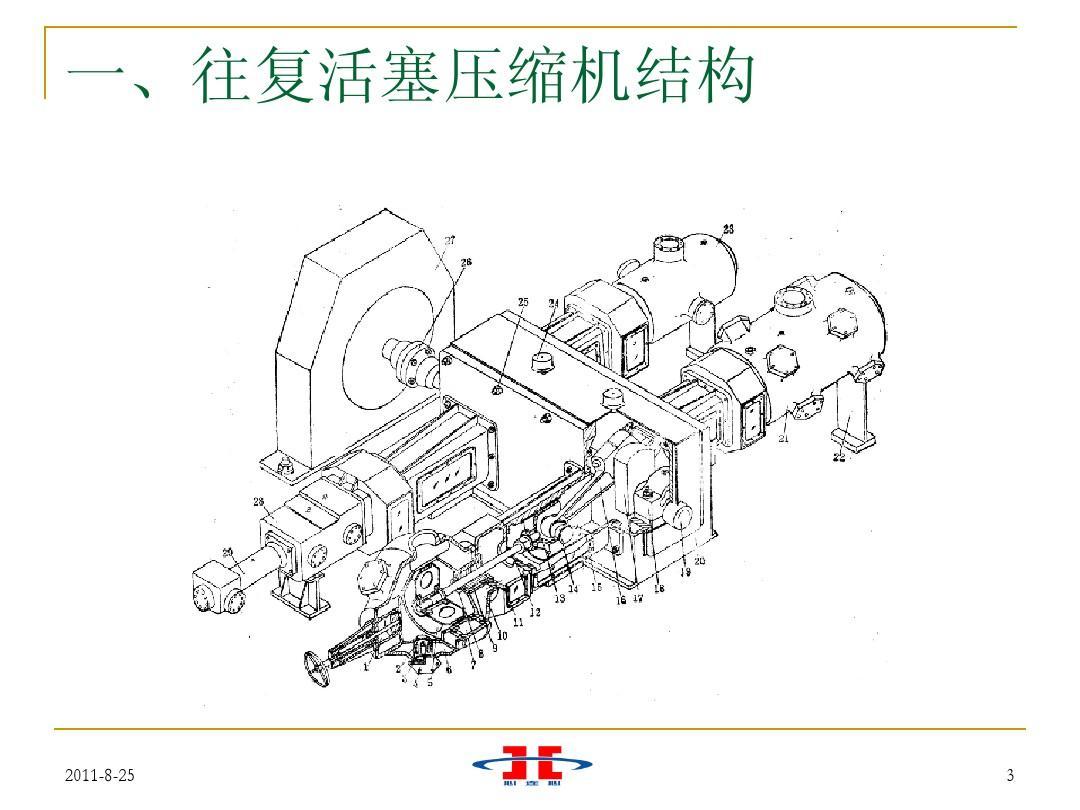当前第3页) 你可能喜欢 往复压缩机故障诊断 往复活塞式压缩机 循环氢图片
