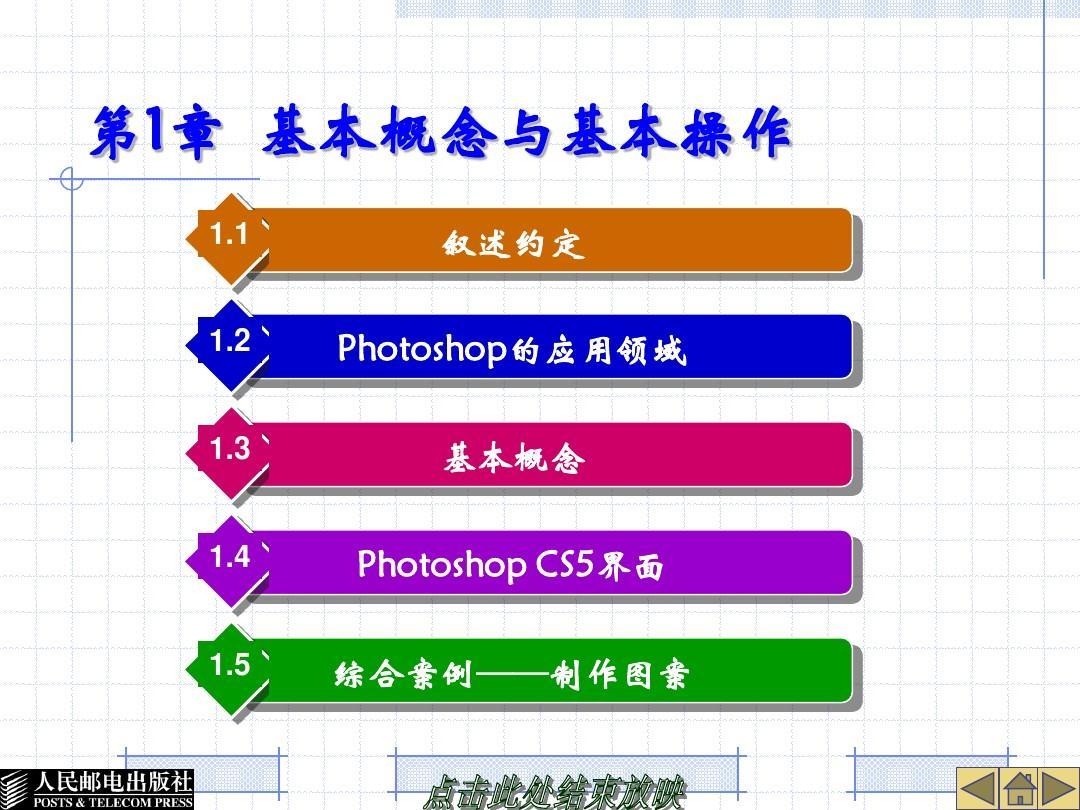 photoshop的基本概念和基本操作PPT