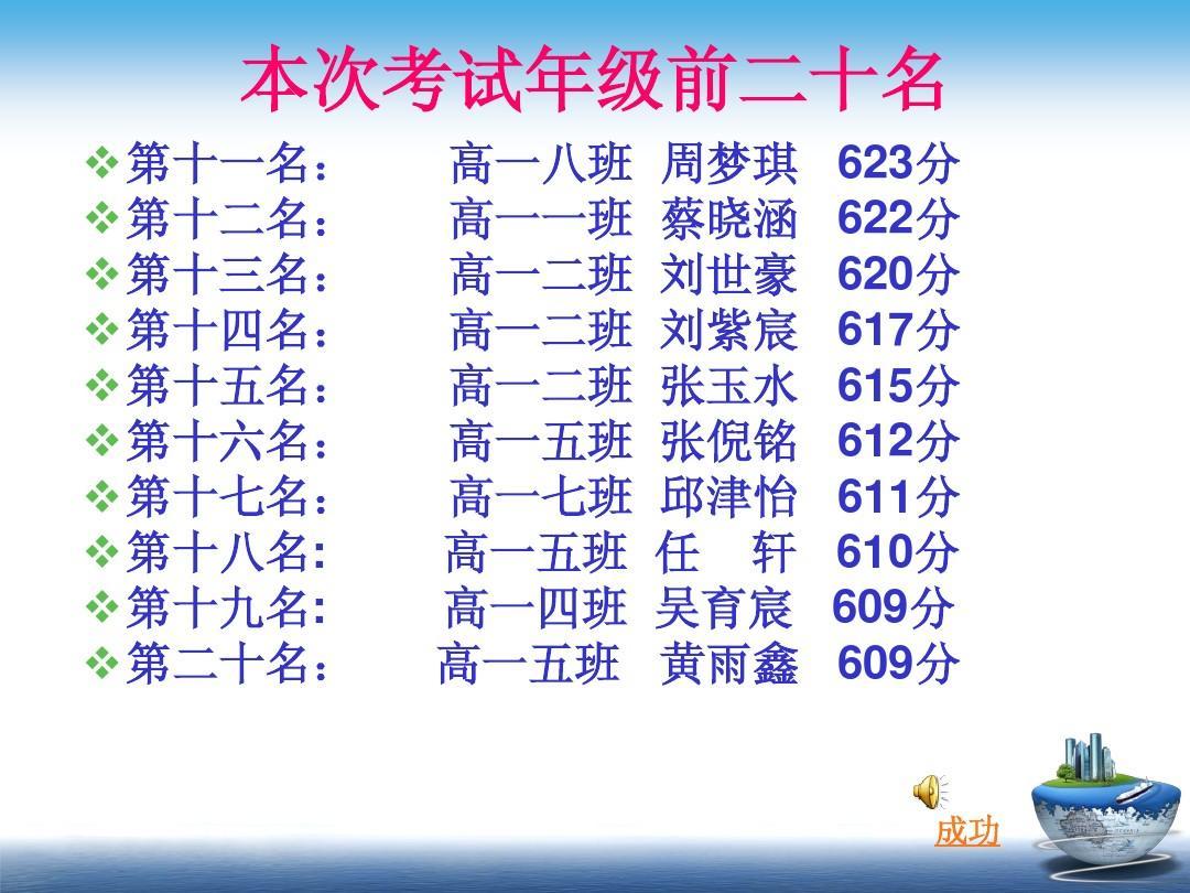 2012届学期第二语文期中考试高一_ppt家长高考教案续写答案图片