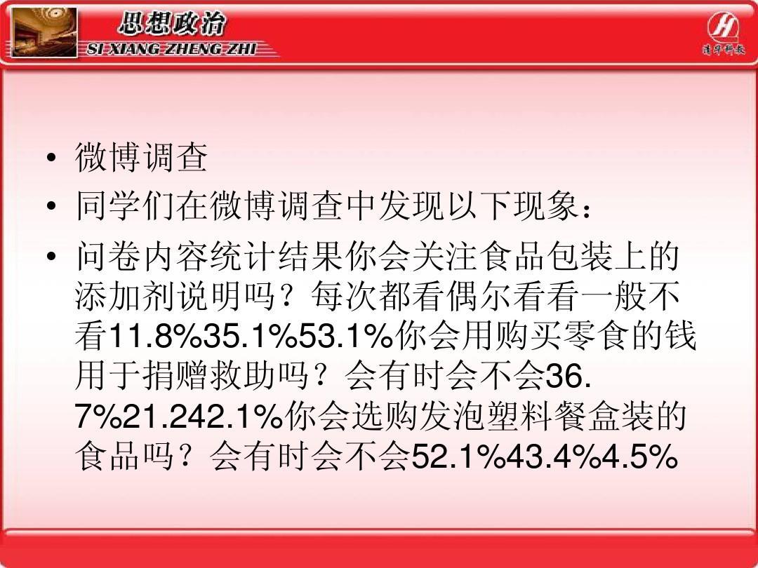 2012v瘦腿瘦腿热点分析:关注食品安全,模型重于泰山pptdnf家时政责任格斗图片