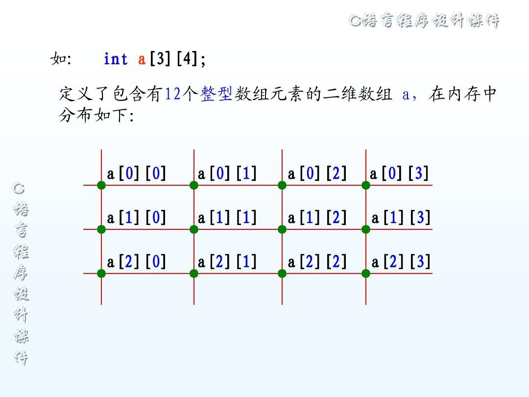 二维要点的使用及定义西藏建筑设计数组图片