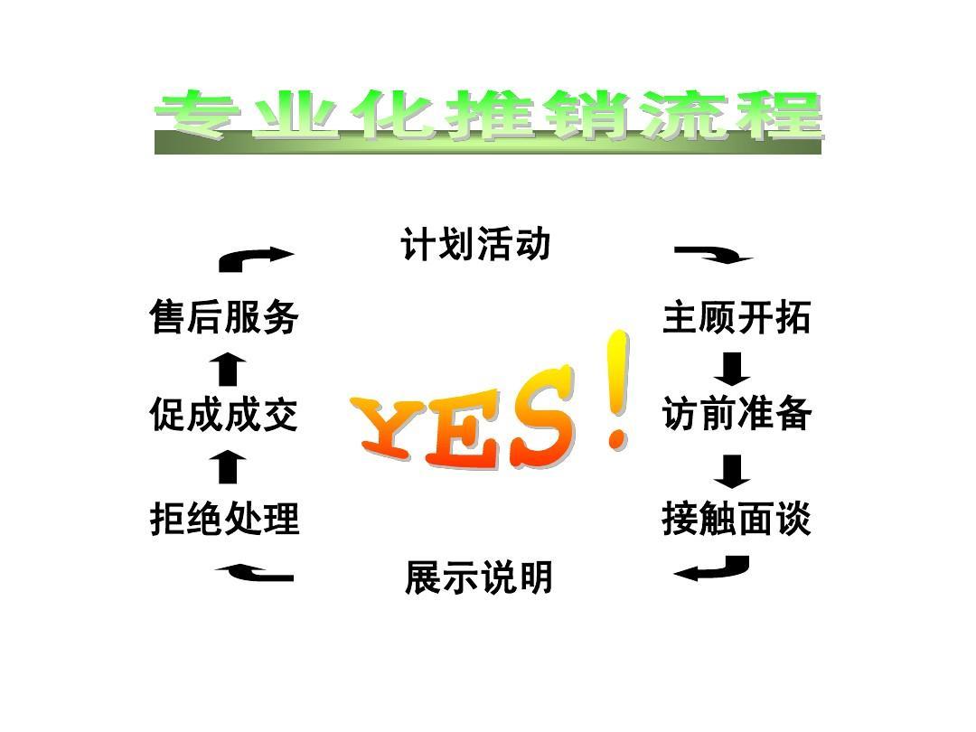 【保险公司企划方案优秀范文 活动方案材料】