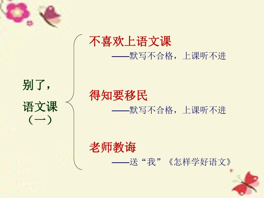语文a版课件五下《别了,语文课(一)》ppt语文1俄舞的视频教学图片