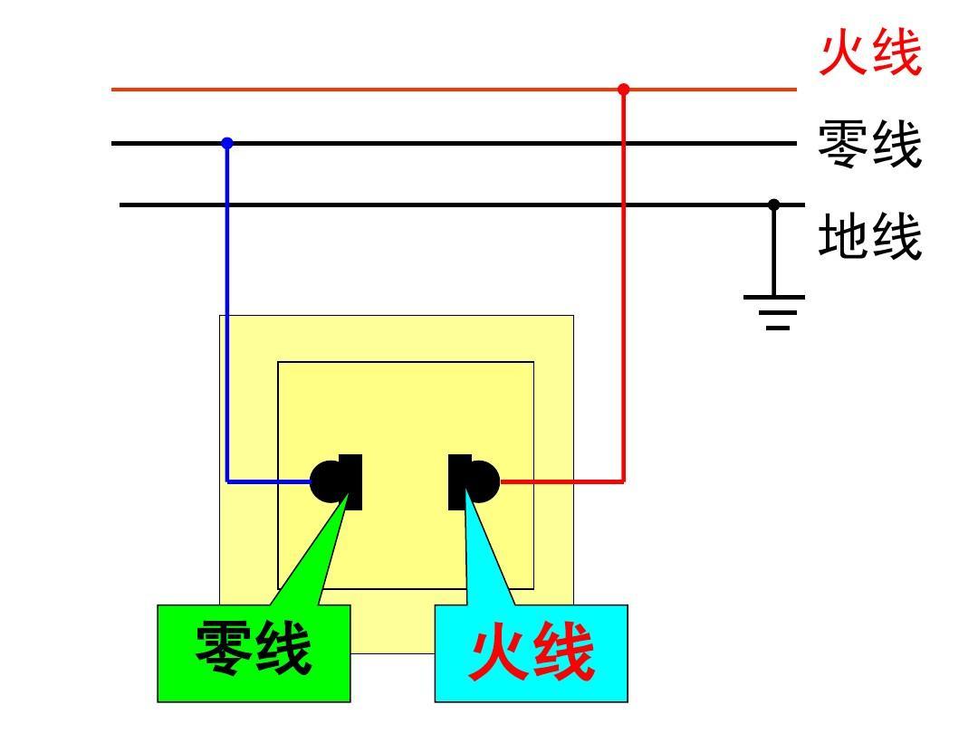 4《课件电路与a课件用电》ppt教学1桂花雨家庭v课件图片