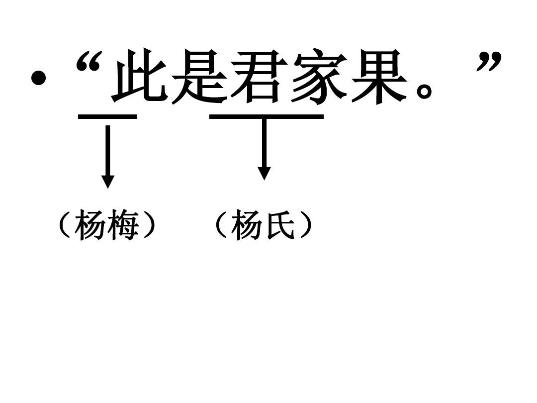 """""""此是君家果."""" (杨梅) (杨氏)图片"""