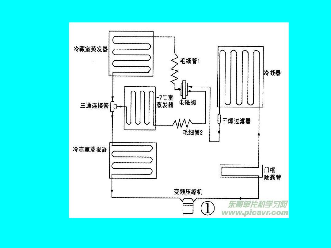 卡萨帝冰箱制冷系统 极速11选5进入~!无锡卡萨帝冰箱各点卡萨帝售后服务总部电话