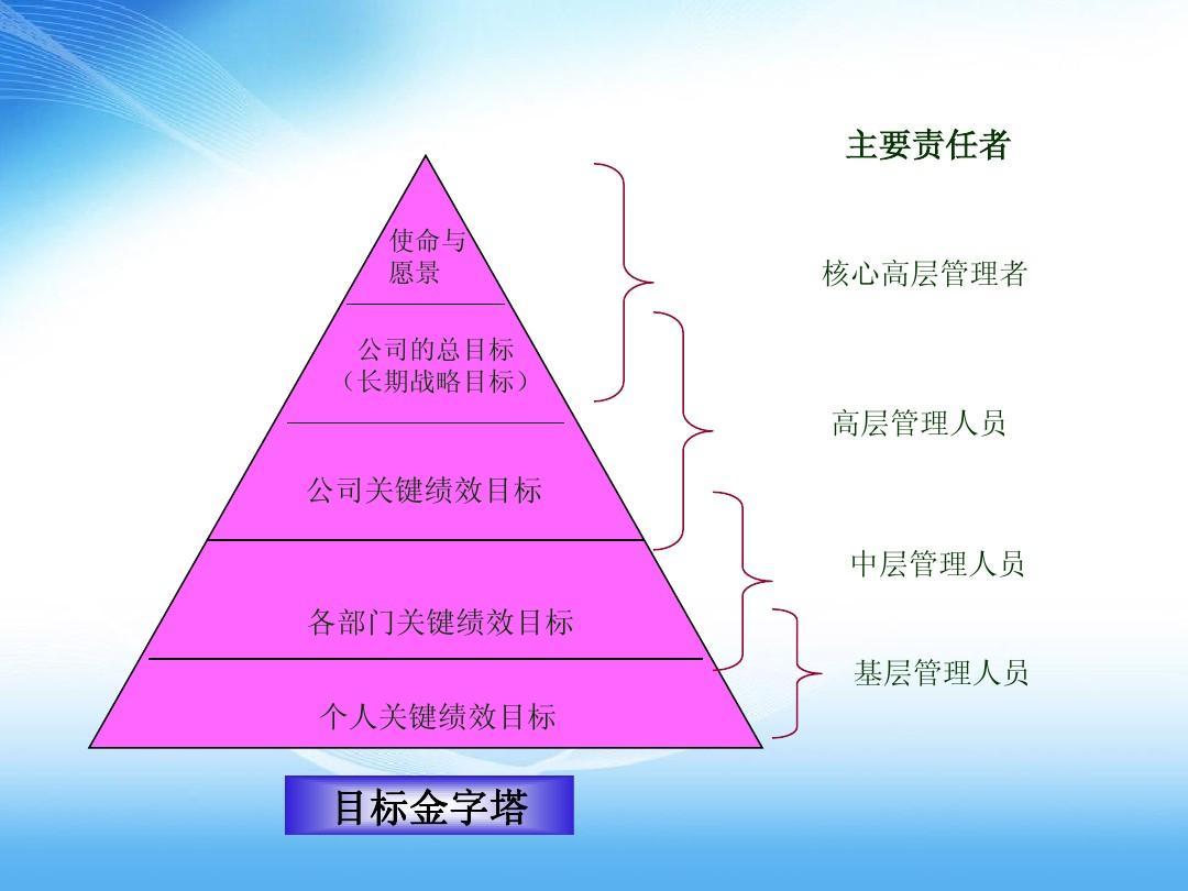 从纵向上,中国法律体系包括:宪法,法律,行政法规,地方性法规,部.图片