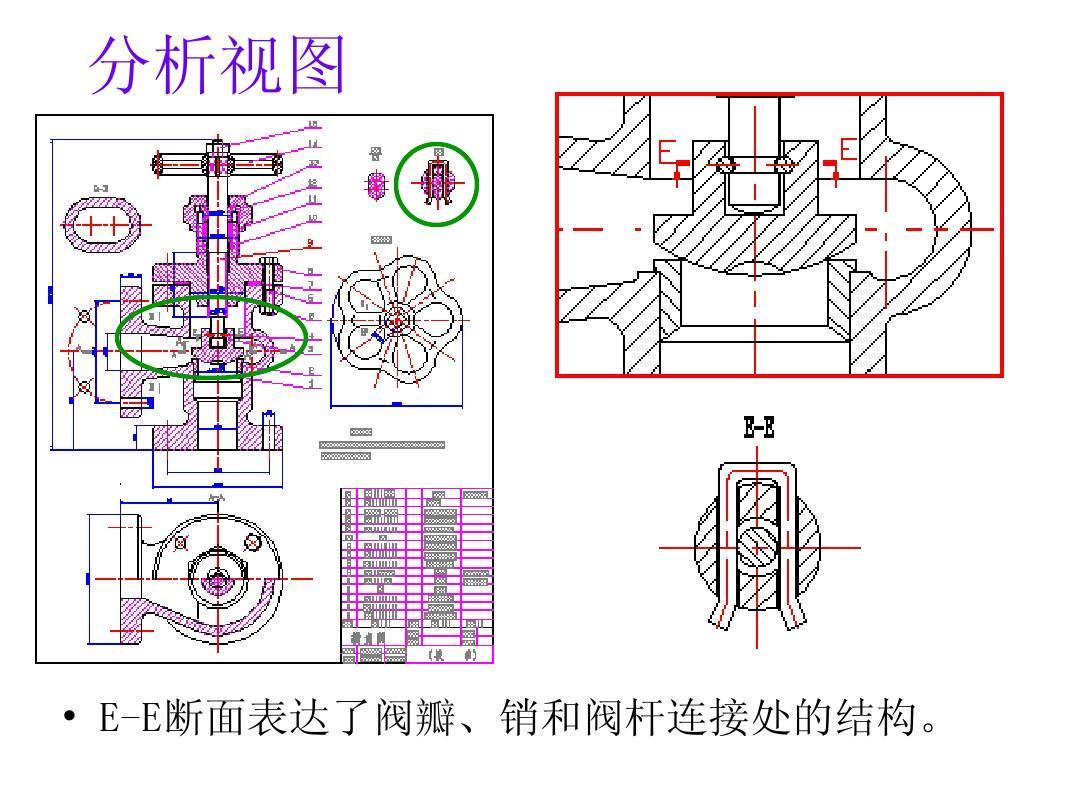 工程制图装配图,尺寸类问题,急100,195,127,135,分别是什么类型的尺寸。这是齿轮油泵图