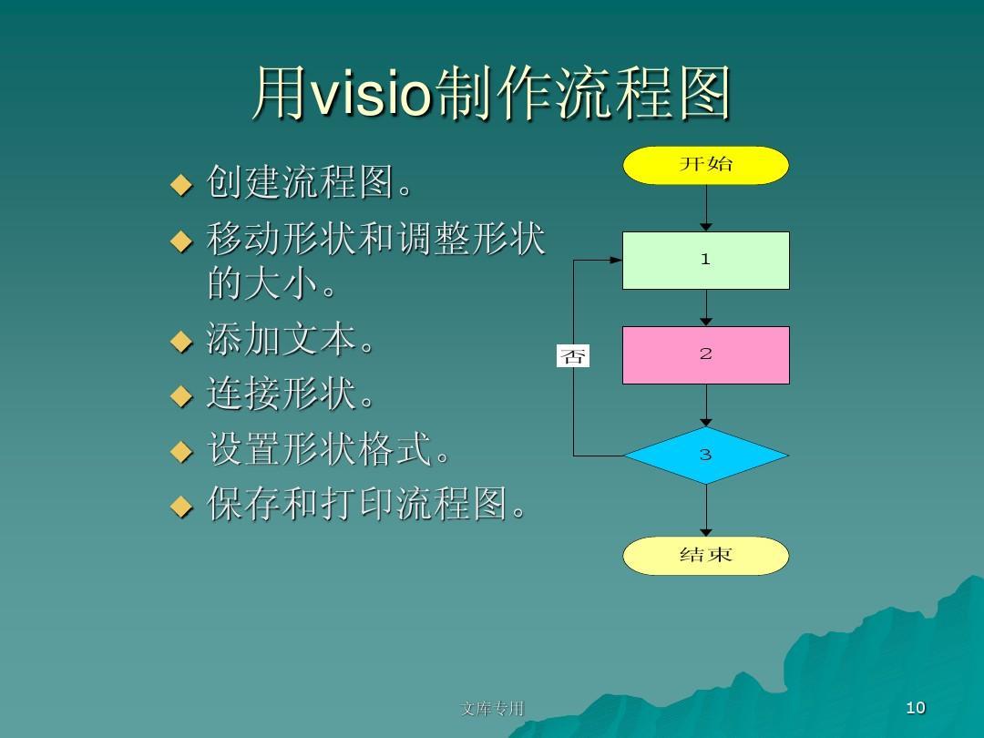 用visio制作基本流程图ppt图片
