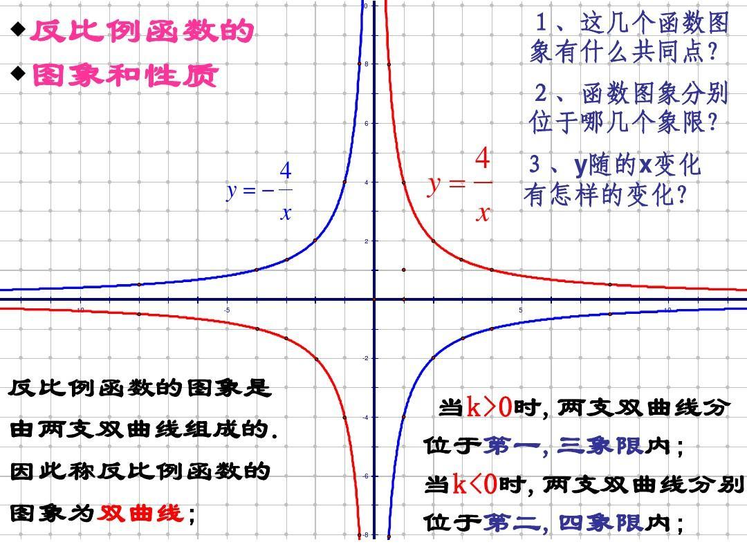 1.2 反比例函數的圖象和性質(1)課件ppt圖片