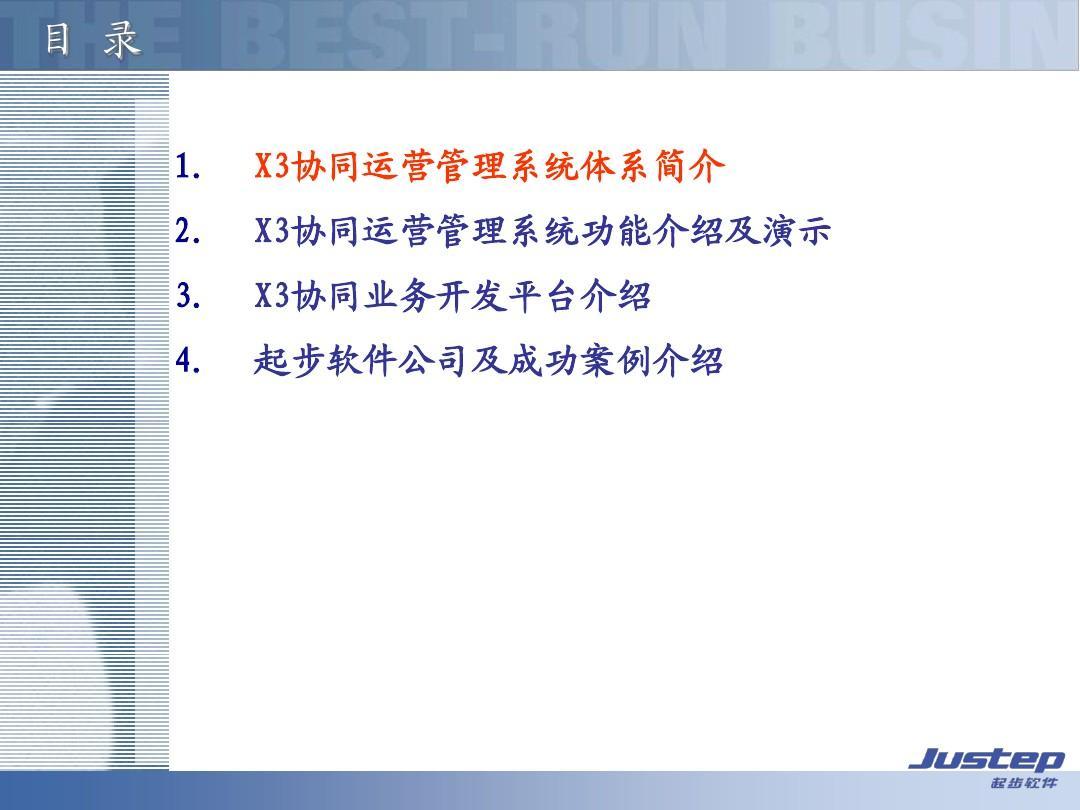 思维加速x3协同运营管理系统整体介绍ppt