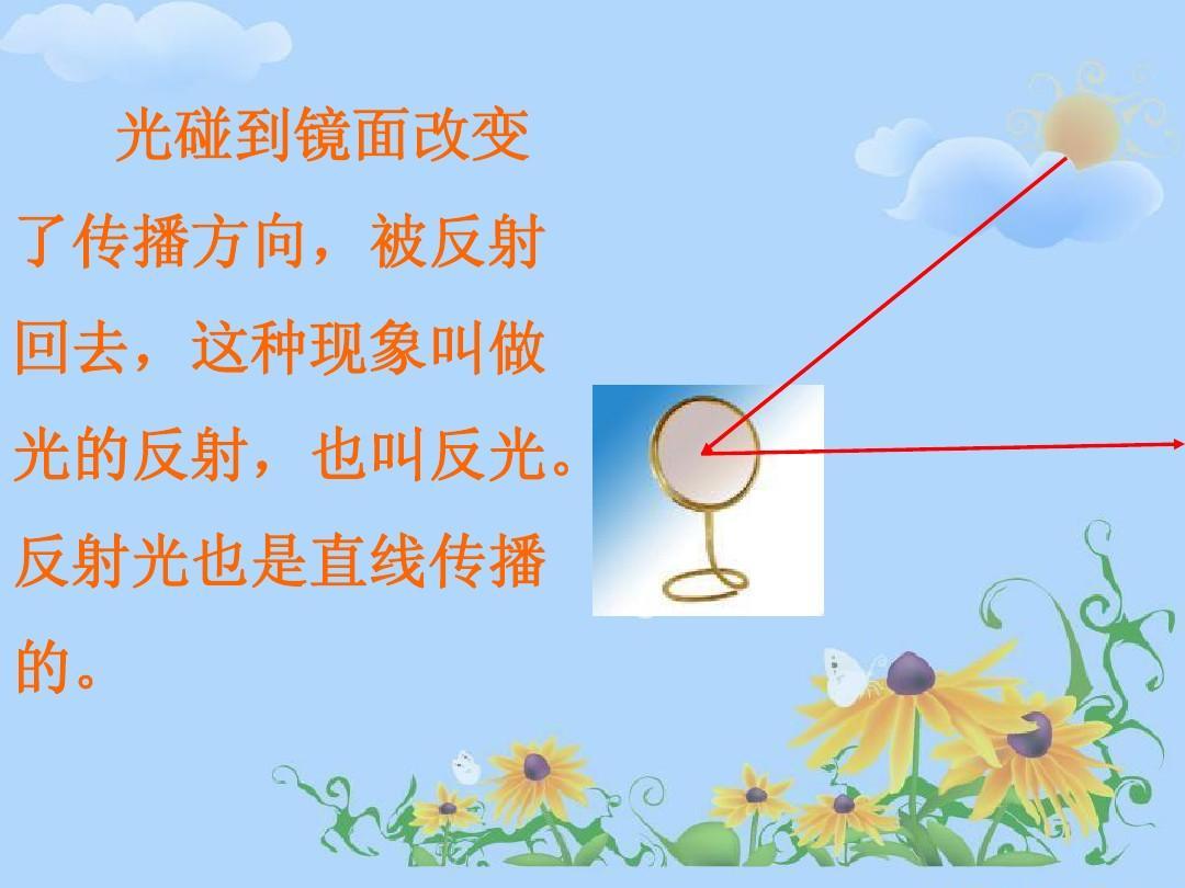 光碰到镜面改变 了传播方向,被反射 回去,这种现象叫做图片