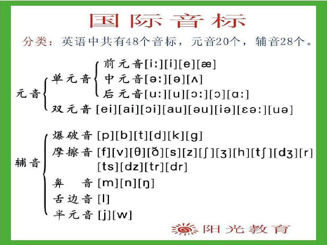 英语语法 英语国际音标发音 英语培训 发音方法 韩语元音发音 的相关图片