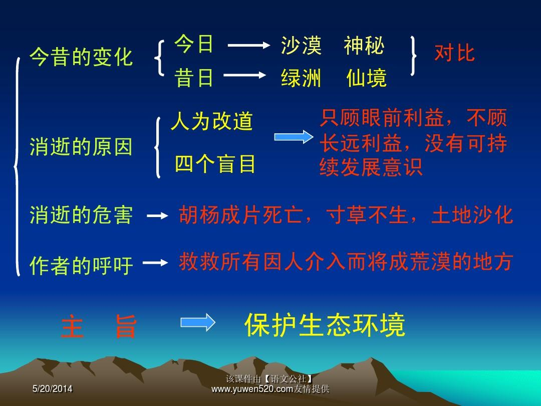 http://www.wendangwang.com/pic/5a3a5f94786b7912bff39402/2-810-jpg_6-1080-0-0-1080.jpg_保护生态环境 该课件由【语文公社】 http://www.wendangwang.