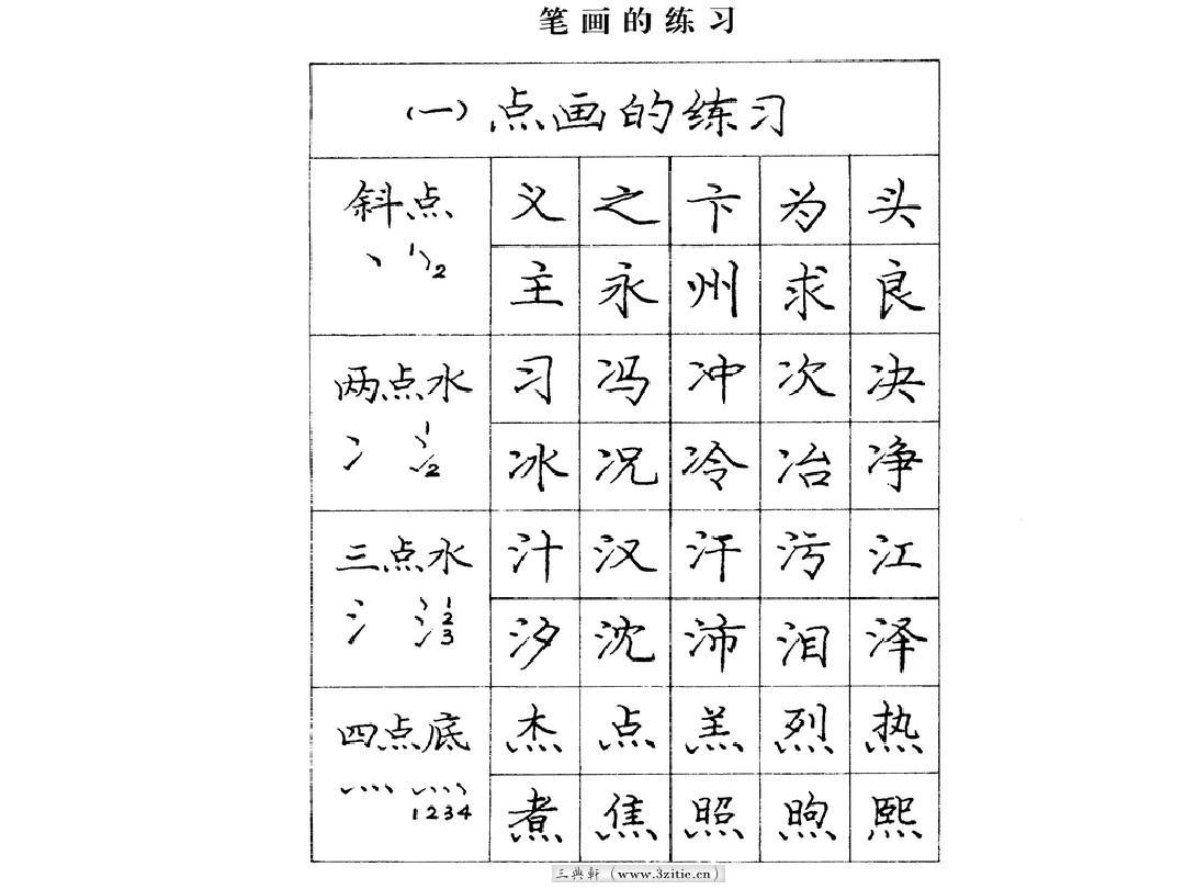 庞中华楷书字帖ppt