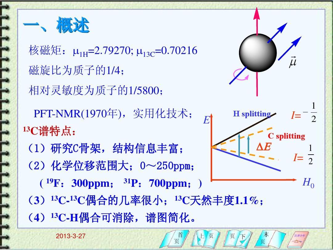 分析化学第15章NMR-碳13简介
