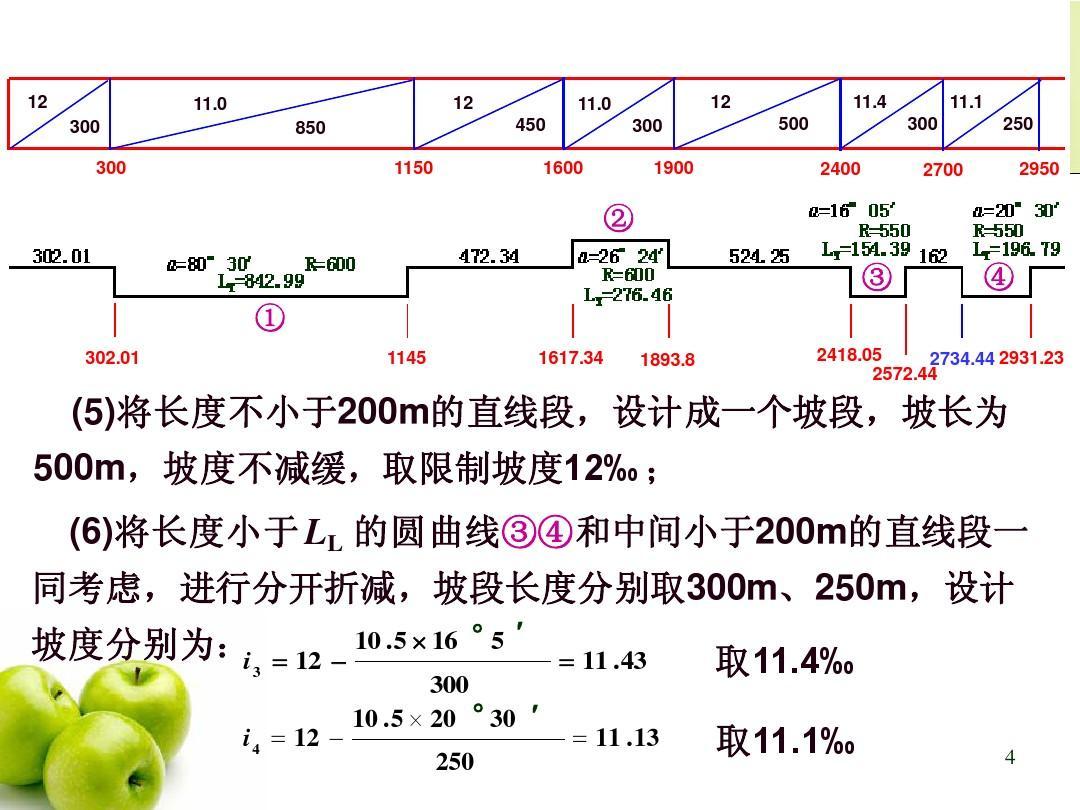 铁路选线设计第三章 线路平面及纵断面设计ppt图片