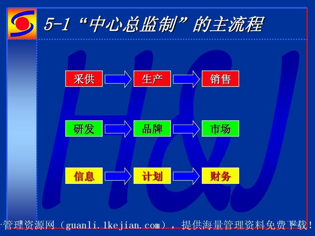 联想集团组织结构_xx集团组织结构研究ppt