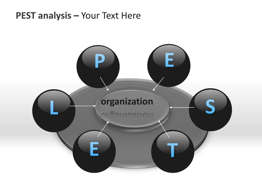 ppt素材_pest analysis图片